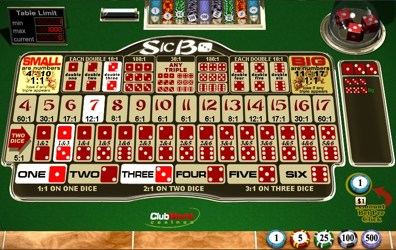 online casino games reviews sic bo
