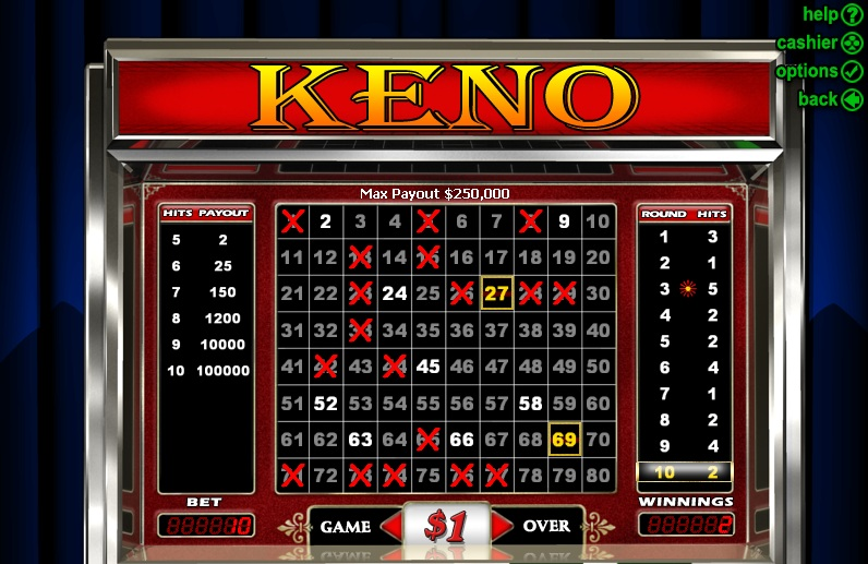 Keno Tips And Tricks